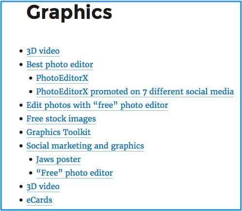 WordPress blog Graphics menu