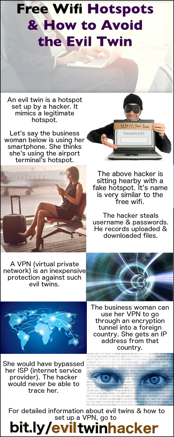 Wifi Hacker Online